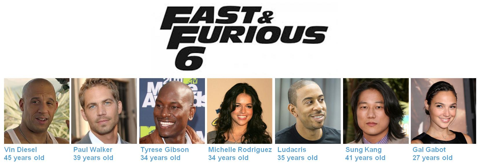 fastfruiousactors