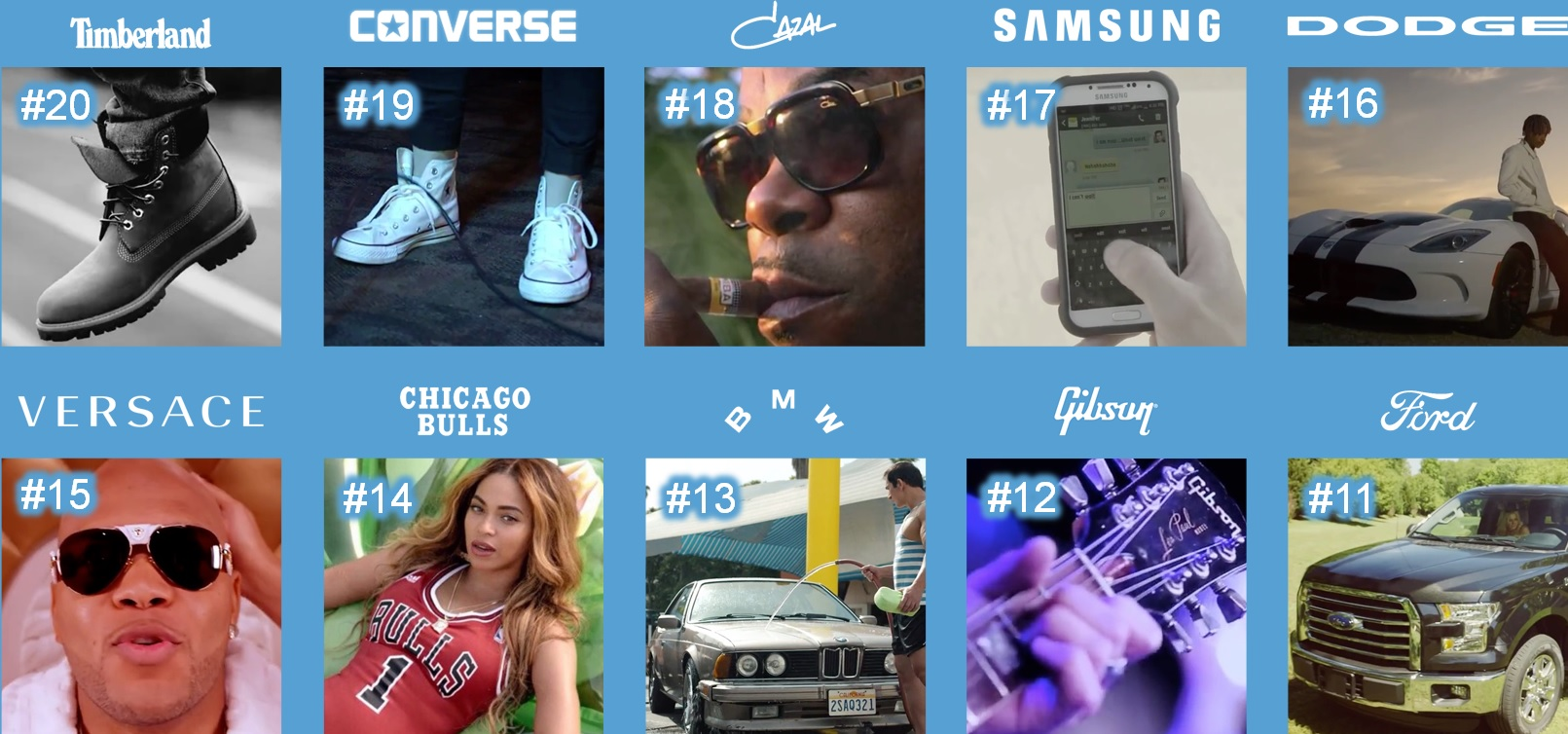 top 20 most visible Brands in music 2015
