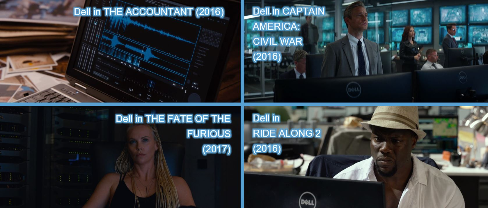 Dell spiderman spider-man homecoming product placement concave brand tracking brand integration makreting advertising the fate of the furious ride along 2 the accountant