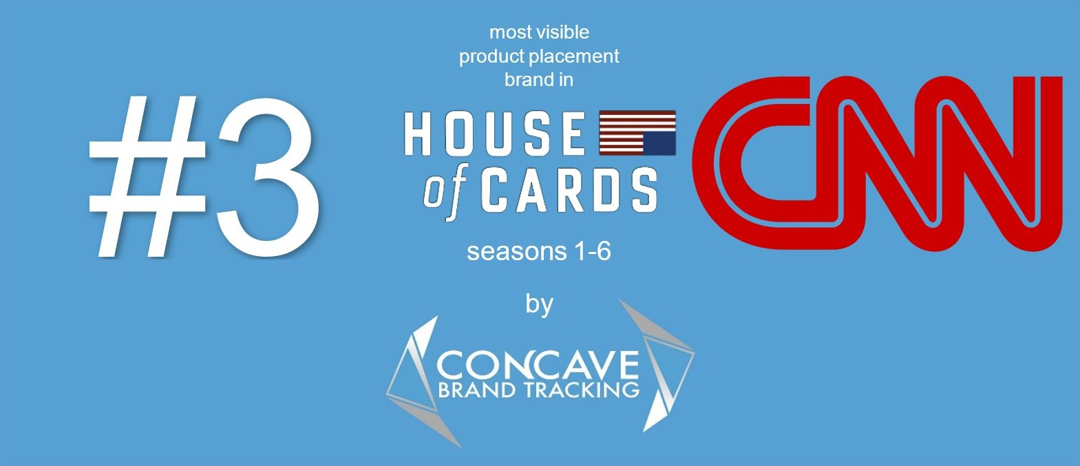 CNN TV channel #3 3 10 most visible product placement brand in HOUSE OF CARDS Concave Brand Tracking