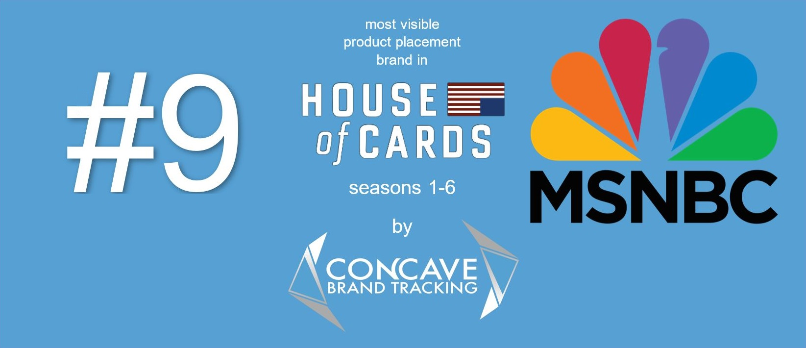 9 #9 10 most visible product placement brand in HOUSE OF CARDS Concave Brand Tracking MSNBC TV channel