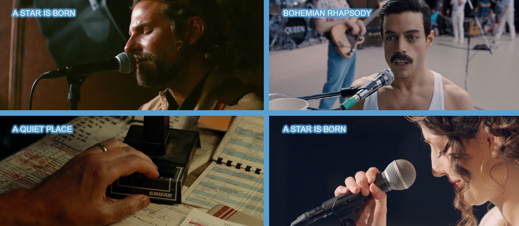 shure concave brand tracking product placement top 10 brands in 2018 movies branded entertainment brand integration bohemian rhapsody a star is born a quiet place microphone