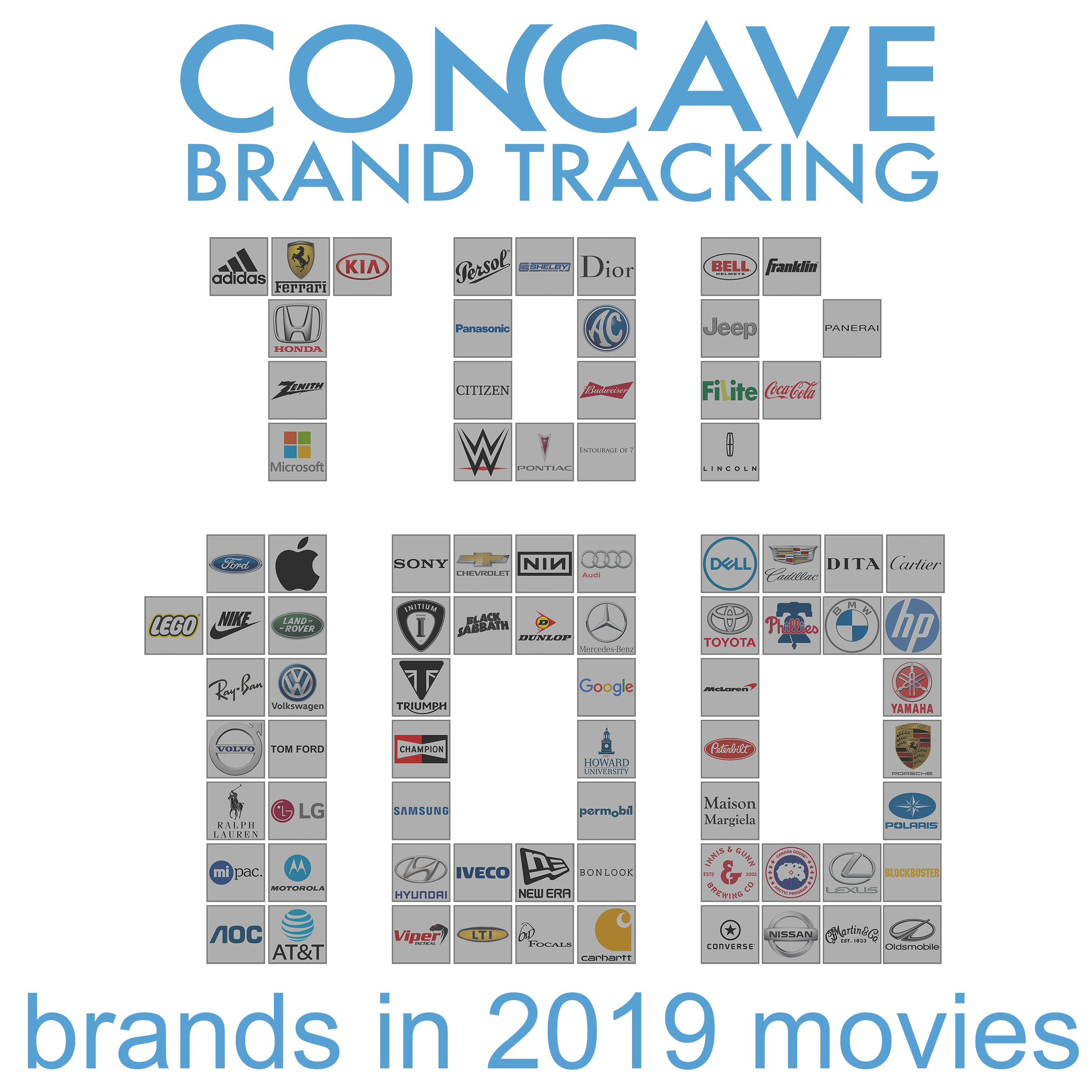 top 100 brands in 2019 movies – product placement