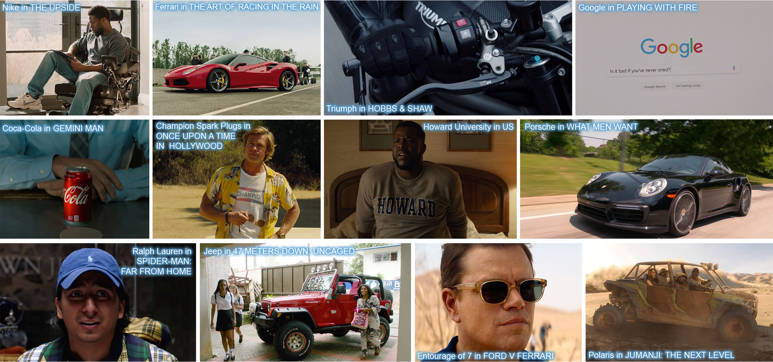 concave brand tracking product placement top 100 brands in 2019 movies top 10 entertainment marketing analysis metrics measurement nike the upside Ferrari the art of racing in the rain triumph hobbs and shaw hobbs & shaw google playing with fire coca cola coca-cola gemini man champion spark plugs howard university porsche what men want ralph lauren spider-man far from jeep 47 meters down uncaged Entourage of 7 ford V ferrari polaris jumanji the next level