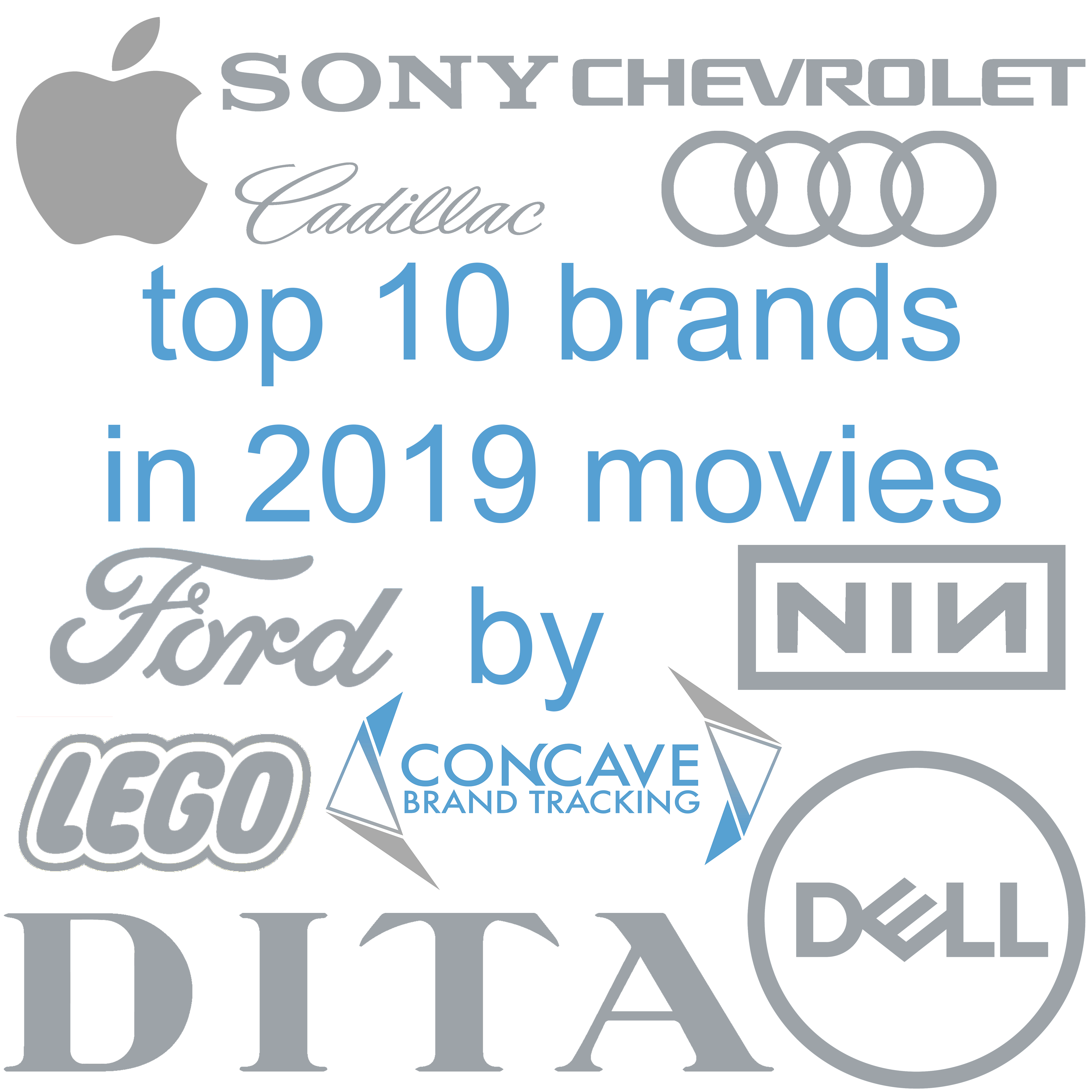 top 10 product placement brands in 2019 movies