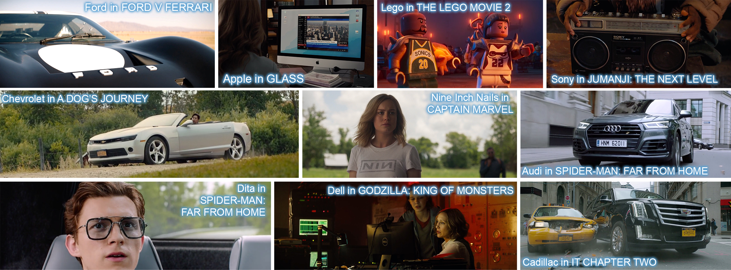 concave brand tracking, product placement, top 100 brands in 2019 movies, top 10, entertainment marketing ,analysis metrics measurement, ford ,ford v ferrari, apple in glass, lego ,the lego movie 2, Sony, Jumanji the next level, chevrolet a dog's journey nine inch nails ,Captain marvel, audi, spiderman spider-man ,far from home dita dell in Godzilla king of monsters, cadillac in IT chapter two
